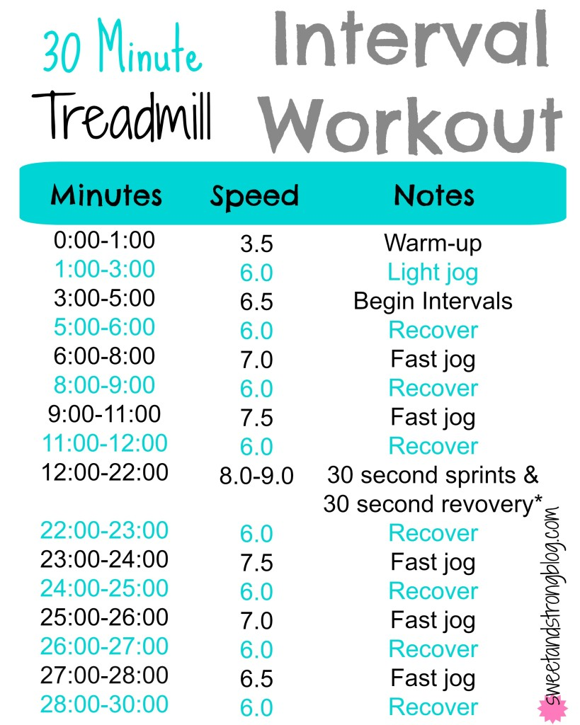 30 Minute Treadmill High Intensity Interval Workout
