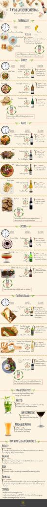 Holiday Food & Wine Pairing Guide